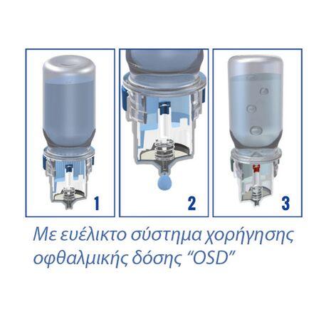Pharmadiet Lacristal Neo Βιταμίνες για Μάτια Σκύλου 10ml